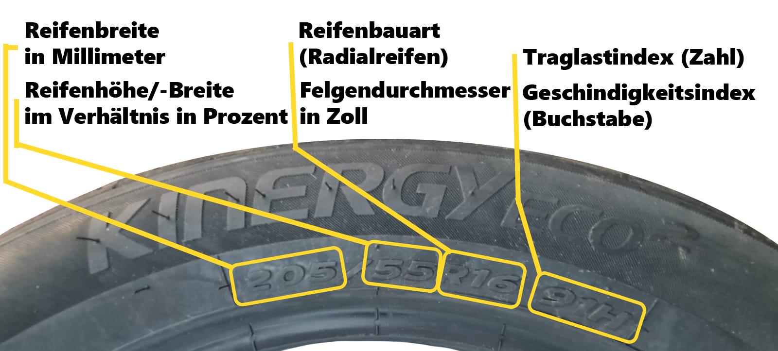 Schaubild Reifenbezeichnungen - Reifengröße ermitteln