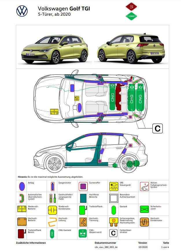 Rettungskarte Beispiel VW Golf 8